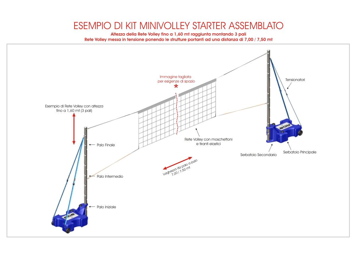 Kit Volley Starter besides Moov Starter Kit 3 V 1 07 together with 17260689 moreover Neptunus301 furthermore 560205641121323190. on starter kit